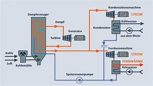 Kondensator Kapazität Berechnen : strom kondensator lichtschalter beschriftung ~ Themetempest.com Abrechnung