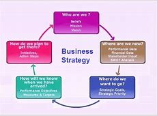 Ttt diagram lecture nptel imagemart business diagram examples choice image how to guide and ccuart