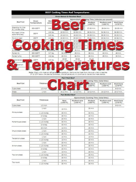 ham cooking times   cooking tips recipetipscom