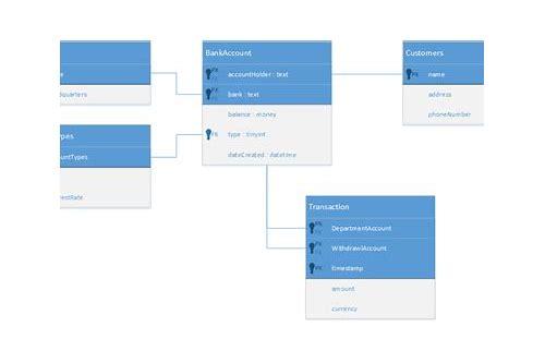 Visio data model stencil download :: fortifilo