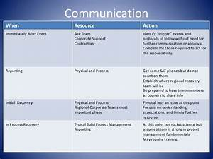 business emergency response plan example emergency family With emergency communications plan template