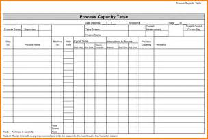 Motion Study Excel Template Office Schedule Templates Calendar Template 2016