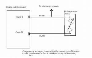 Adding Intercooler Wire