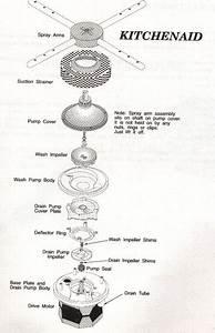 Kitchenaid Dishwasher Parts Manual