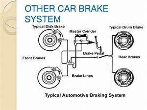 1999 Ford Ranger Brake Line Diagram