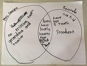 Language Log  U00bb Venn Diagram With First Grade Spelling