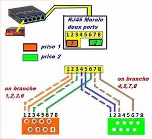 Schema Cablage Rj45 Ethernet : univers freebox voir le sujet r solu un seul c ble ~ Melissatoandfro.com Idées de Décoration