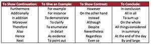Examples Of Comparison And Contrast Essays Topics i've been doing homework all day woodlands junior school help for homework english discovery creative writing stimulus