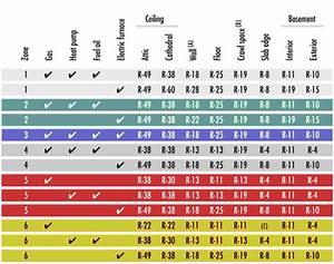 Heat Load Calculation Chart Spray Foam R Value Map