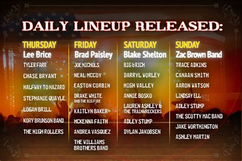 country fan fest 2017 lineup complete 2016 country jam colorado daily lineup axs