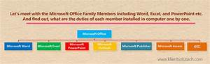 List Of Top 6 Microsoft Office Applications With Uses
