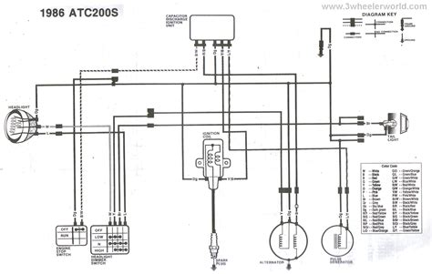 Honda 250sx Wiring Diagram by 1985 Honda 70 Atc Wiring Diagram Imageresizertool