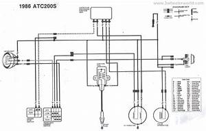 1986 Yamaha Cdi Wiring Diagram : 3 wheeler world tech help honda wiring diagrams ~ A.2002-acura-tl-radio.info Haus und Dekorationen
