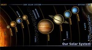 CommunitySpeak » Our Solar System – An Introduction