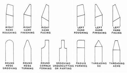 Lathe Tools Machine Shapes Tool Cutting Metal