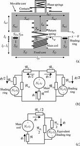 A  A Sketch Of The Electromagnetic Contactor   B  The