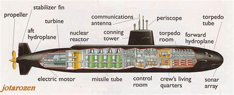 Diagram Of Kilo Sub by Footsteps Jotaro S Travels April 2014