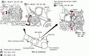 2000 Nissan Maxima Engine Diagram Nissan Maxima Engine Diagram Drive Belts Replacement Procedure