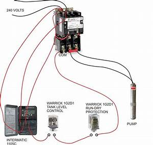 Diagram Nema 1 Motor Starter Wiring Diagram Full Version Hd Quality Wiring Diagram Wiringforul Libreria Apogeo It