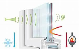unite isole double vitrage en verre vitrier neuilly sur With attractive maison de la fenetre 13 isolation acoustique
