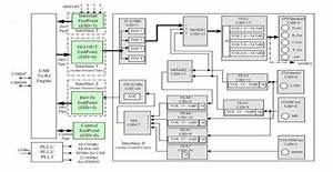 Usb Audio Pcie Audio Usb Audio Ic Usb Sound Chip