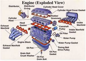 Engine Components Diagram Engine Parts  Exploded View