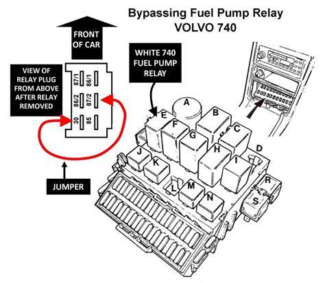 service manual 1994 volvo 940 horn fuse repair 1994