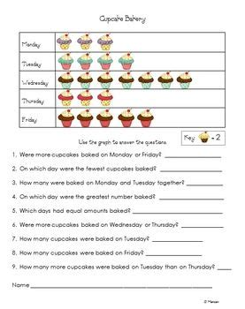 graphing cupcake bakery read  picture graph printable