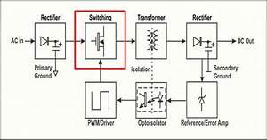Gan  U0026 Power Systems