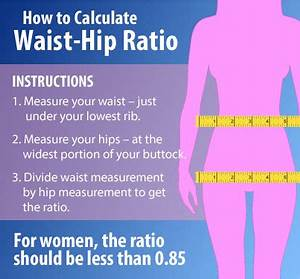 Blog Medical Weight Loss Specialists Of Bismarck
