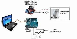 Arduino Potentiometer Dc Motor