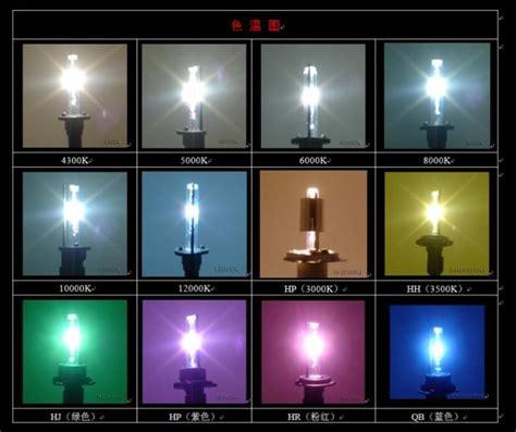 hid 8000k xenon kit bulb conversion 35w auto headlight dc ballast 12v lamp h3 light slim headlights h4 lights headlamps