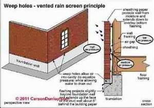 Weep Holes  Drainage  U0026 Moisture Ventilation In Brick Walls