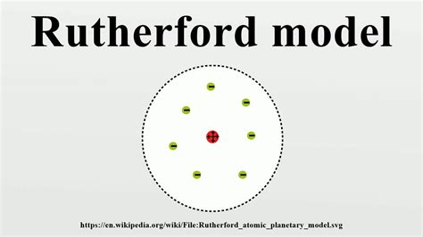 Rutherford model - YouTube