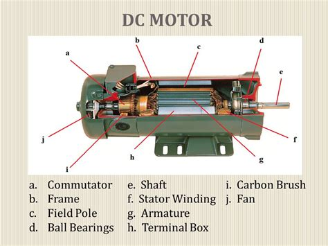 Function Of Electric Motor by Function Of Carbon Brushes In Dc Motor Impremedia Net