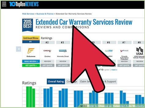 How To Choose An Extended Auto Warranty 9 Steps (with. Websense Url Filtering Treatment For Hairloss. Expression Website Templates Mix Media Art. Best Gargle For Sore Throat Gulf Coast Metal. Monitored Alarm System Hvac Answering Service. Download Java Applet Viewer How To Backup Pc. Money Market Fixed Income Insurance Covina Ca. Itil Process Maturity Framework. Home Security Systems Augusta Ga