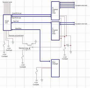 Pioneer Keh 2929 Wiring Diagram   31 Wiring Diagram Images