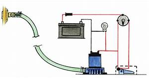 Installing A Bilge Pump - Boattech