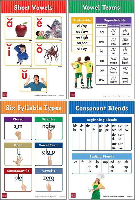 phonics classroom poster set