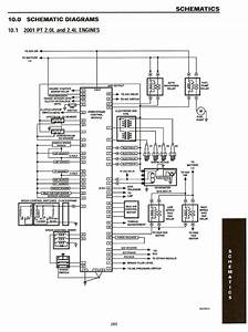 70 Luxury 2002 Pt Cruiser Starter Wiring Diagram In 2020