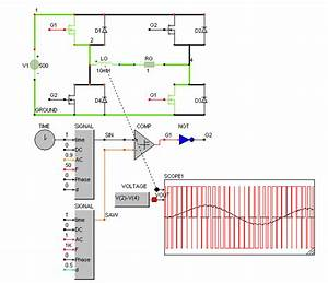 Pwm Control For A Mosfet In A Single Phase Inverter