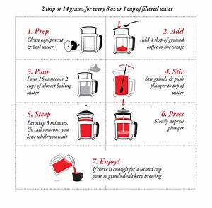Coffee Instructions