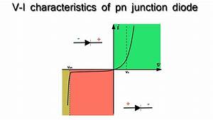 V-i Characteristics Of Pn Junction Diode