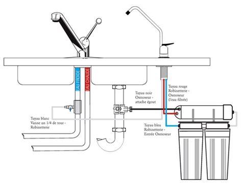 montage d un robinet de cuisine osmoseur excel ii direct c125xd hydropure