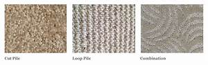 Materials finishes choosing the right carpet diamond for Types of carpet texture