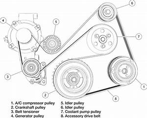 30 2008 Ford Fusion Serpentine Belt Diagram