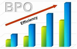 17 Best images about BPO Services on Pinterest | Area ...