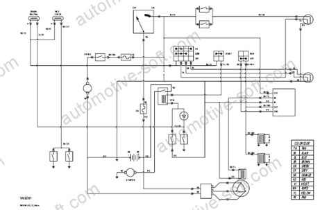 Max Atv Wiring Diagram by Brp Can Am Atv Workshop Service Manual Electrical Wiring