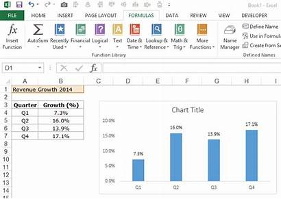 Excel Chart Dynamic Text Titles Cell Data