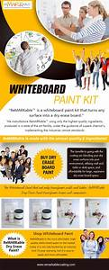 How Remarkable Whiteboard Paint Works